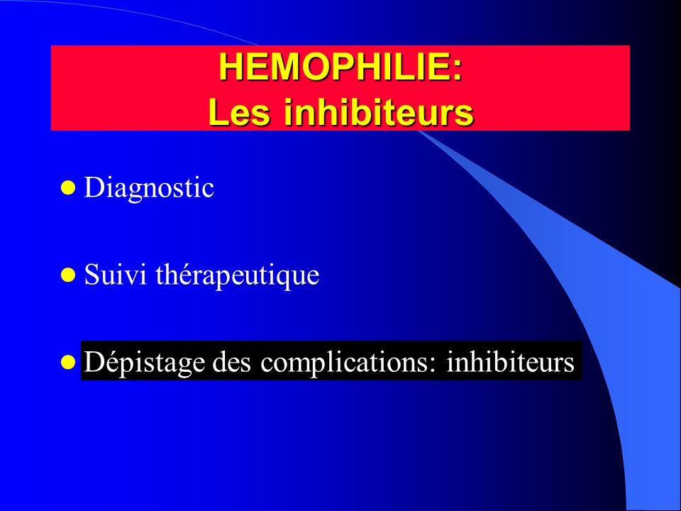 Diagnostic Suivi thérapeutique Dépistage des complications: inhibiteurs HEMOPHILIE: Les inhibiteurs