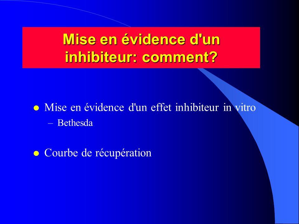 Mise en évidence d'un inhibiteur: comment? l Mise en évidence d'un effet inhibiteur in vitro –Bethesda l Courbe de récupération