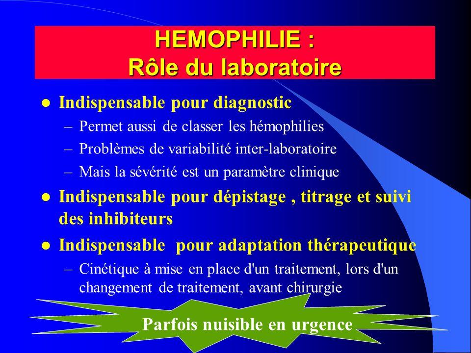HEMOPHILIE : Rôle du laboratoire l Indispensable pour diagnostic –Permet aussi de classer les hémophilies –Problèmes de variabilité inter-laboratoire