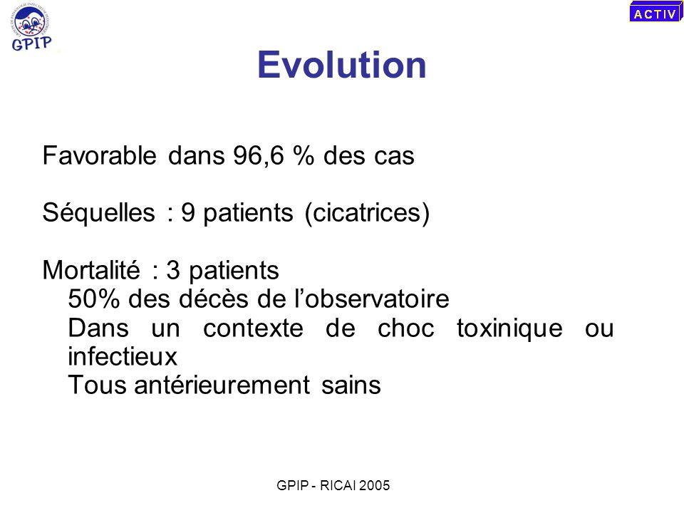 Evolution Favorable dans 96,6 % des cas Séquelles : 9 patients (cicatrices) Mortalité : 3 patients 50% des décès de lobservatoire Dans un contexte de