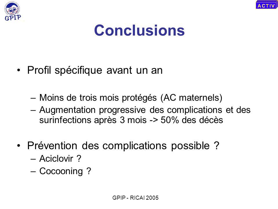 Profil spécifique avant un an –Moins de trois mois protégés (AC maternels) –Augmentation progressive des complications et des surinfections après 3 mo