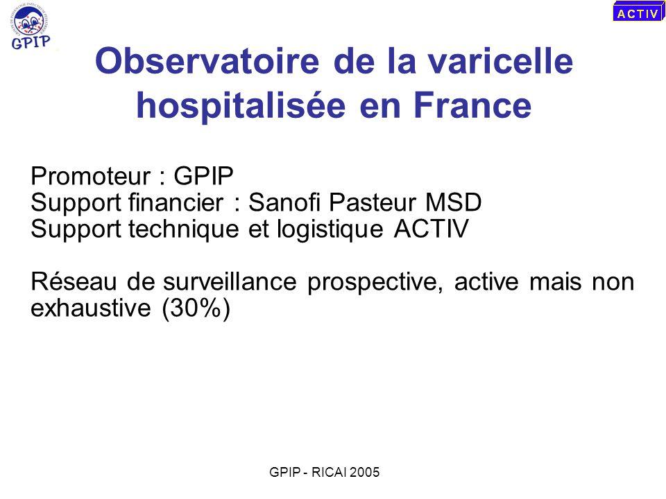 Observatoire de la varicelle hospitalisée en France Promoteur : GPIP Support financier : Sanofi Pasteur MSD Support technique et logistique ACTIV Rése