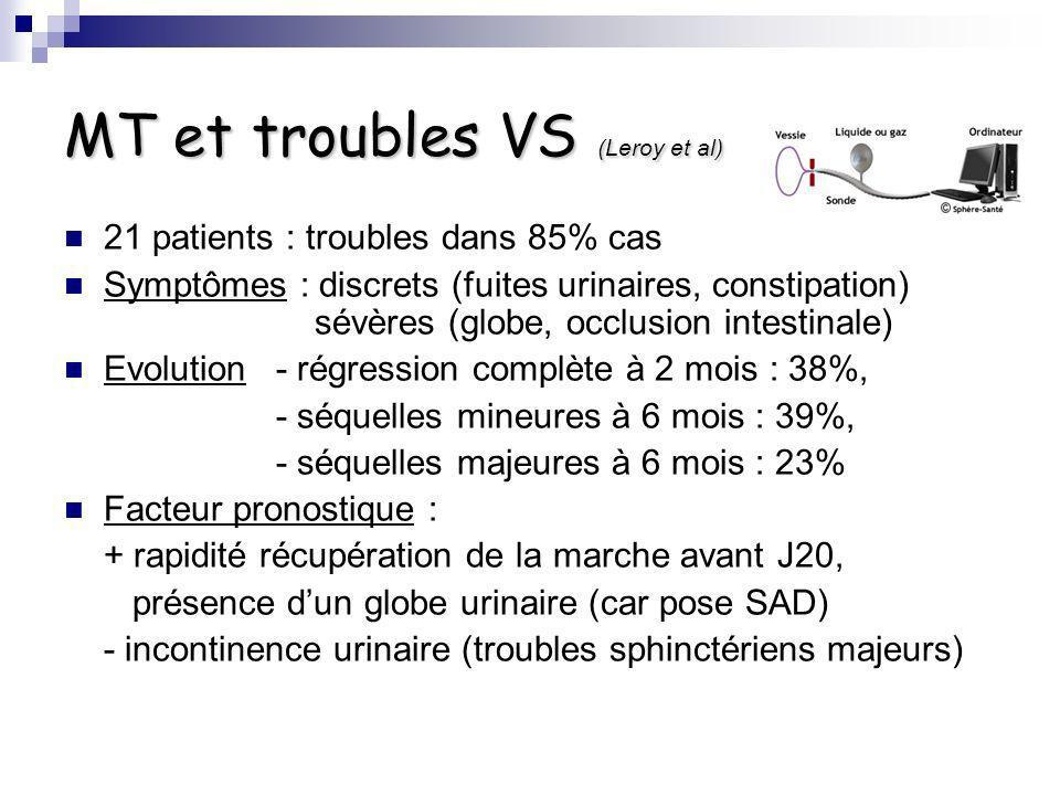 MT et troubles VS (Leroy et al) 21 patients : troubles dans 85% cas Symptômes : discrets (fuites urinaires, constipation) sévères (globe, occlusion in
