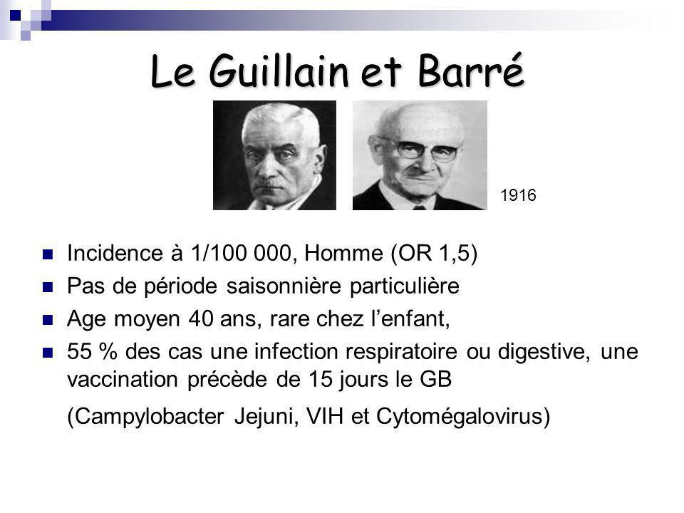 Le Guillain et Barré Incidence à 1/100 000, Homme (OR 1,5) Pas de période saisonnière particulière Age moyen 40 ans, rare chez lenfant, 55 % des cas u