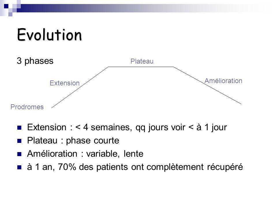 Evolution 3 phases Extension : < 4 semaines, qq jours voir < à 1 jour Plateau : phase courte Amélioration : variable, lente à 1 an, 70% des patients o