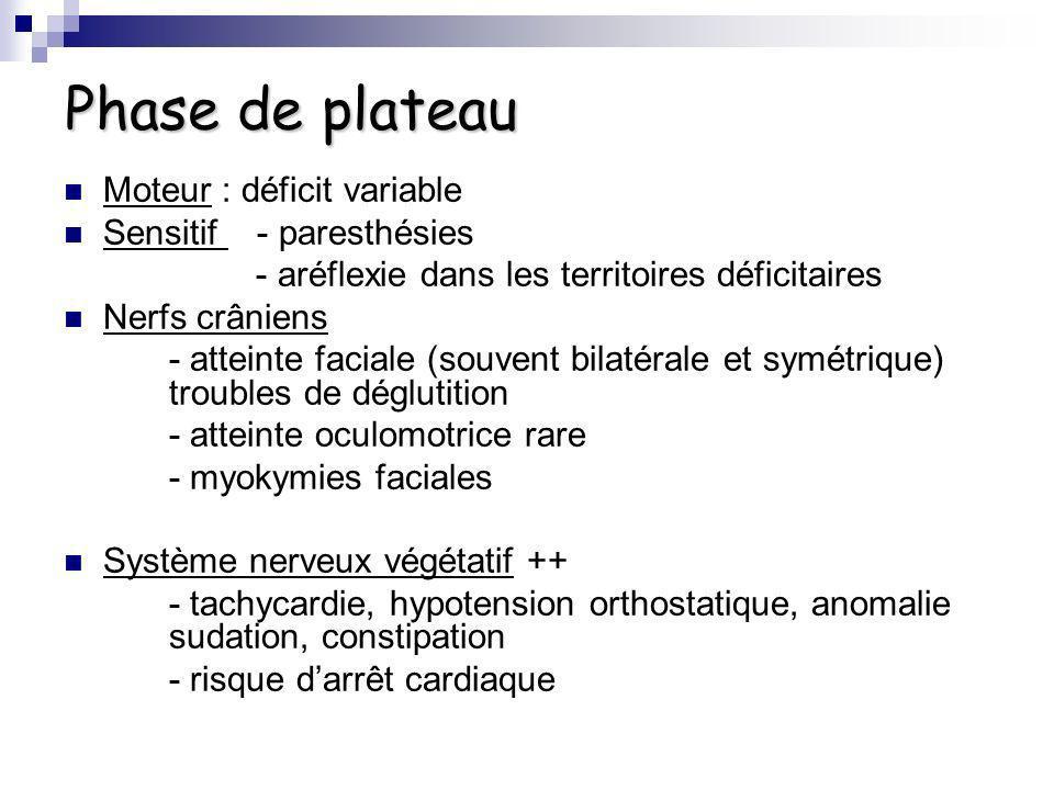 Phase de plateau Moteur : déficit variable Sensitif - paresthésies - aréflexie dans les territoires déficitaires Nerfs crâniens - atteinte faciale (so