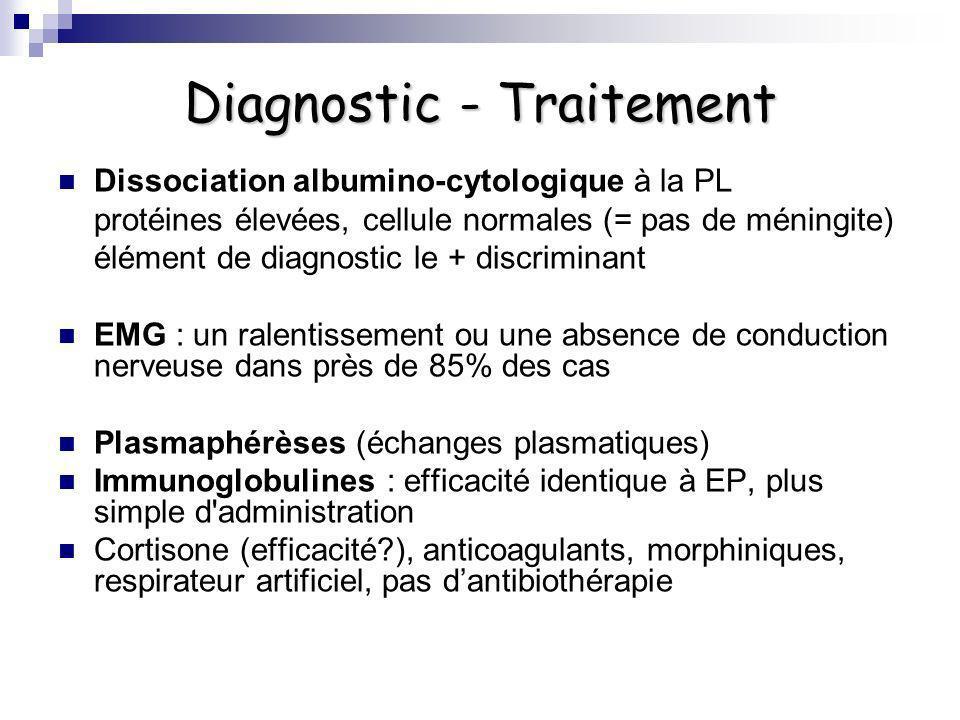 Diagnostic - Traitement Dissociation albumino-cytologique à la PL protéines élevées, cellule normales (= pas de méningite) élément de diagnostic le +