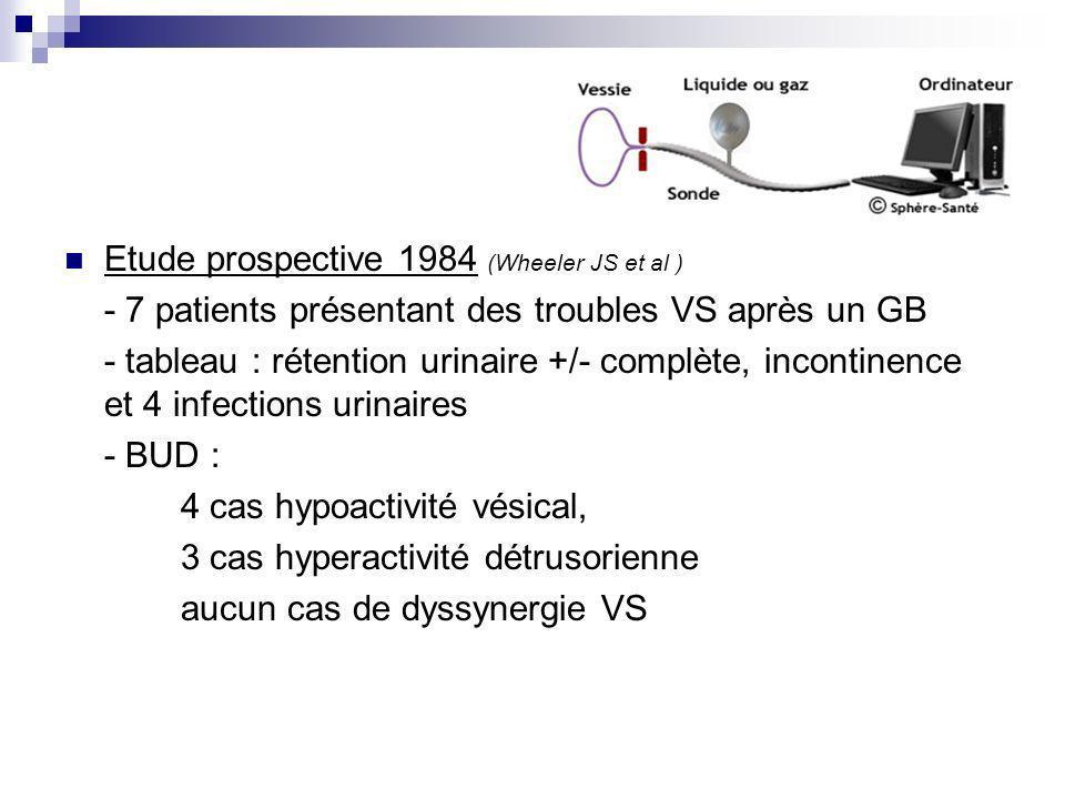 Etude prospective 1984 (Wheeler JS et al ) - 7 patients présentant des troubles VS après un GB - tableau : rétention urinaire +/- complète, incontinen