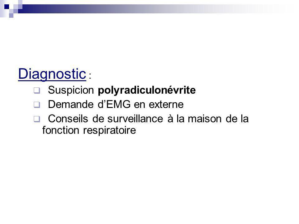 Diagnostic : Suspicion polyradiculonévrite Demande dEMG en externe Conseils de surveillance à la maison de la fonction respiratoire
