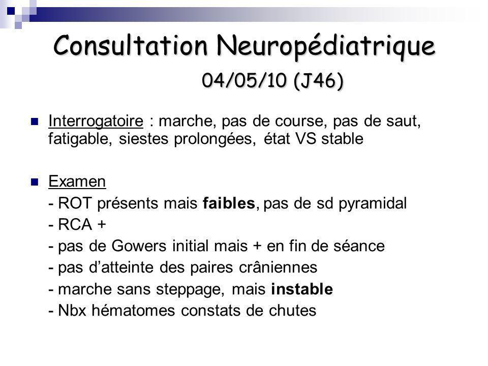 Hospitalisation 05 - 07/05/2010 PL prot 0.14 g/L albu 0.08 g/l IgG 0.009g/l - protéinogramme : normal - immunofixation LCR et sérique : profil polyclonal - PCR entérovirus et virus herpès : négatif EMG - conduction nerveuse tronculaire motrice et sensitive : normales - amplitudes motrices : normales Evaluation kiné : cotation motrice 4+