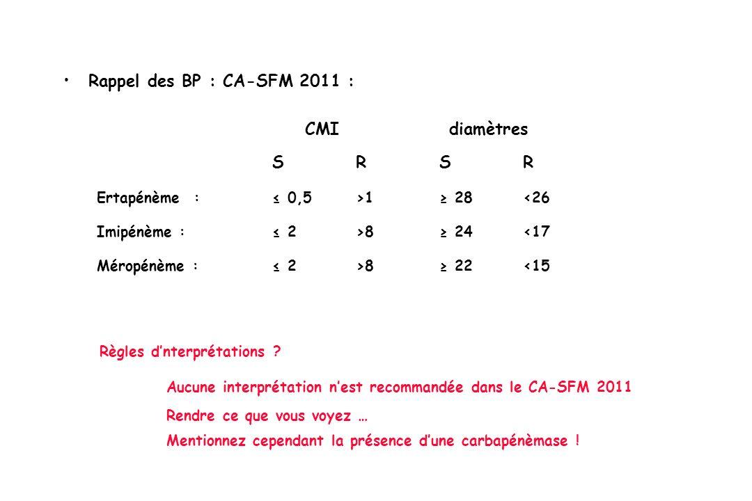 Rappel des BP : CA-SFM 2011 : CMIdiamètres S R Ertapénème : 0,5>1 28<26 Imipénème : 2>8 24<17 Méropénème : 2>8 22<15 Règles dnterprétations ? Aucune i