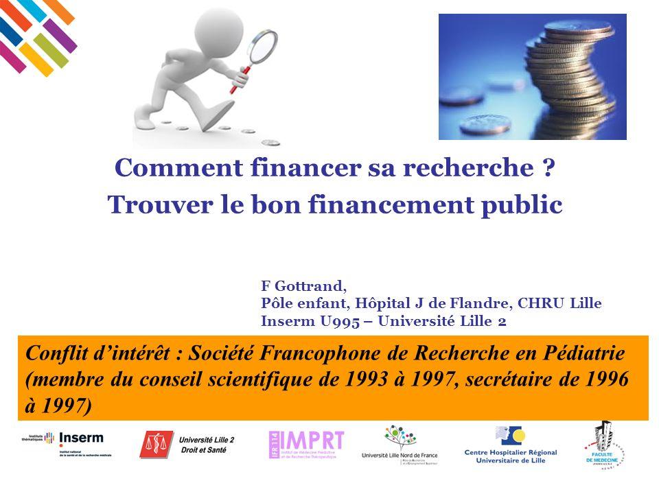 F Gottrand, Pôle enfant, Hôpital J de Flandre, CHRU Lille Inserm U995 – Université Lille 2 Comment financer sa recherche .