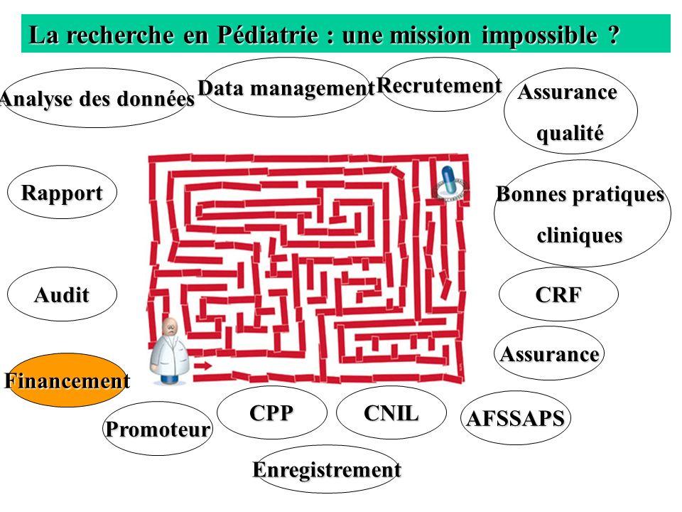 La recherche en Pédiatrie : une mission impossible ? CPPCNIL Promoteur Data management Assurance Assurancequalité Bonnes pratiques cliniques Audit Fin