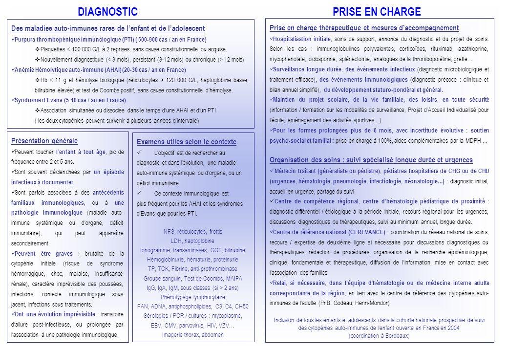 Des maladies auto-immunes rares de lenfant et de ladolescent Purpura thrombopénique immunologique (PTI) ( 500-900 cas / an en France) Plaquettes < 100