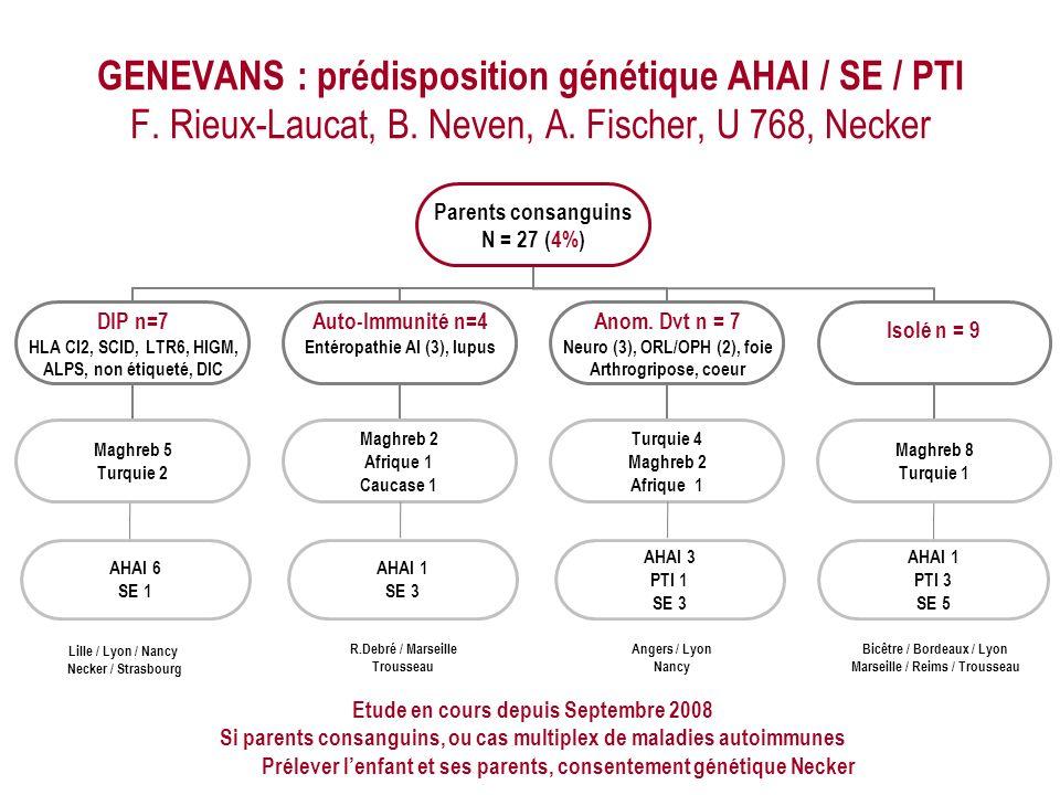 GENEVANS : prédisposition génétique AHAI / SE / PTI F. Rieux-Laucat, B. Neven, A. Fischer, U 768, Necker Parents consanguins N = 27 (4%) DIP n=7 HLA C