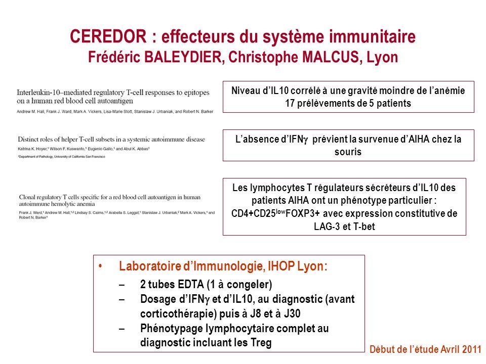 CEREDOR : effecteurs du système immunitaire Frédéric BALEYDIER, Christophe MALCUS, Lyon Niveau dIL10 corrélé à une gravité moindre de lanémie 17 prélèvements de 5 patients Labsence dIFN prévient la survenue dAIHA chez la souris Les lymphocytes T régulateurs sécréteurs dIL10 des patients AIHA ont un phénotype particulier : CD4+CD25 low FOXP3+ avec expression constitutive de LAG-3 et T-bet Laboratoire dImmunologie, IHOP Lyon: – 2 tubes EDTA (1 à congeler) – Dosage dIFN et dIL10, au diagnostic (avant corticothérapie) puis à J8 et à J30 – Phénotypage lymphocytaire complet au diagnostic incluant les Treg Début de létude Avril 2011