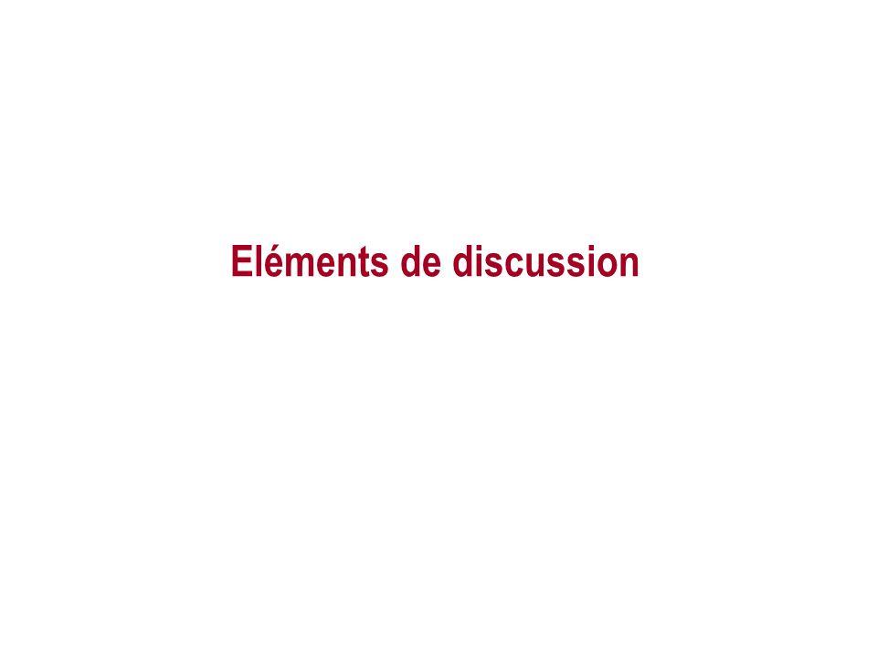 Eléments de discussion