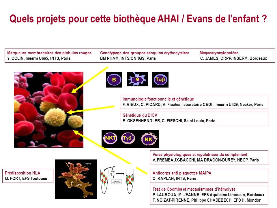 Quels projets pour cette biothèque AHAI / Evans de lenfant ? Anticorps anti plaquettes MAIPA C. KAPLAN, INTS, Paris Marqueurs membranaires des globule