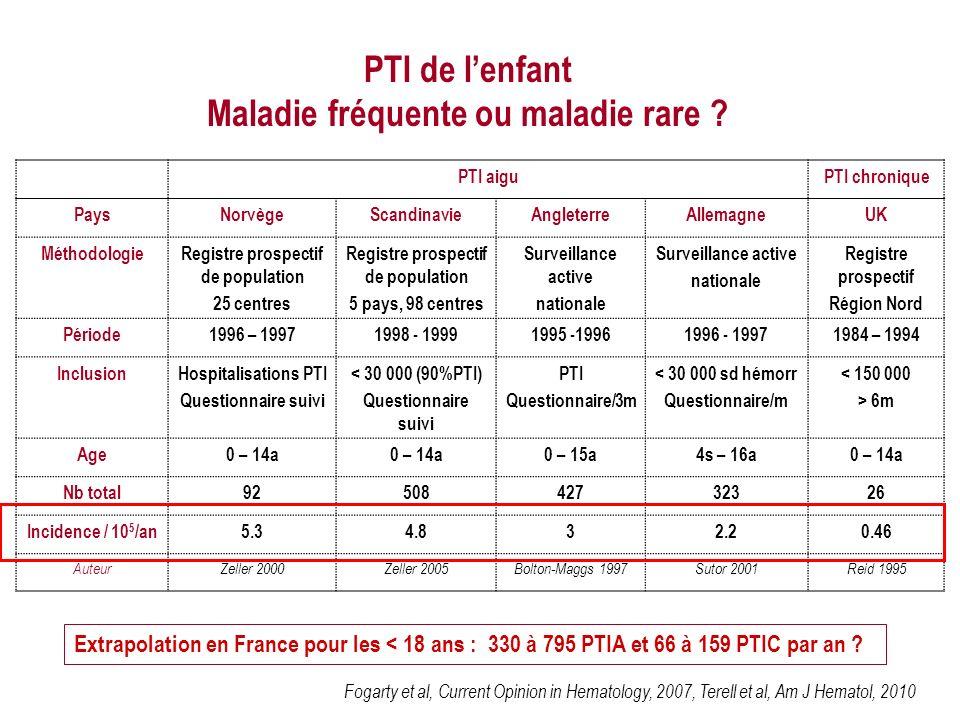 PTI de lenfant Maladie fréquente ou maladie rare ? Fogarty et al, Current Opinion in Hematology, 2007, Terell et al, Am J Hematol, 2010 PTI aiguPTI ch