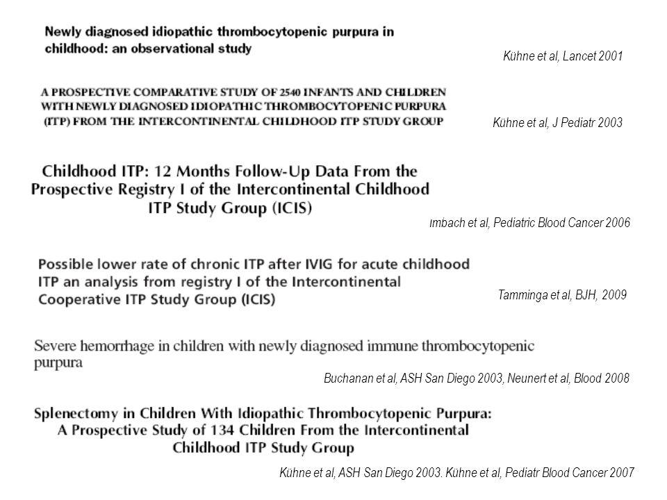 Kühne et al, Lancet 2001 Kühne et al, J Pediatr 2003 Imbach et al, Pediatric Blood Cancer 2006 Tamminga et al, BJH, 2009 Buchanan et al, ASH San Diego 2003, Neunert et al, Blood 2008 Kühne et al, ASH San Diego 2003.