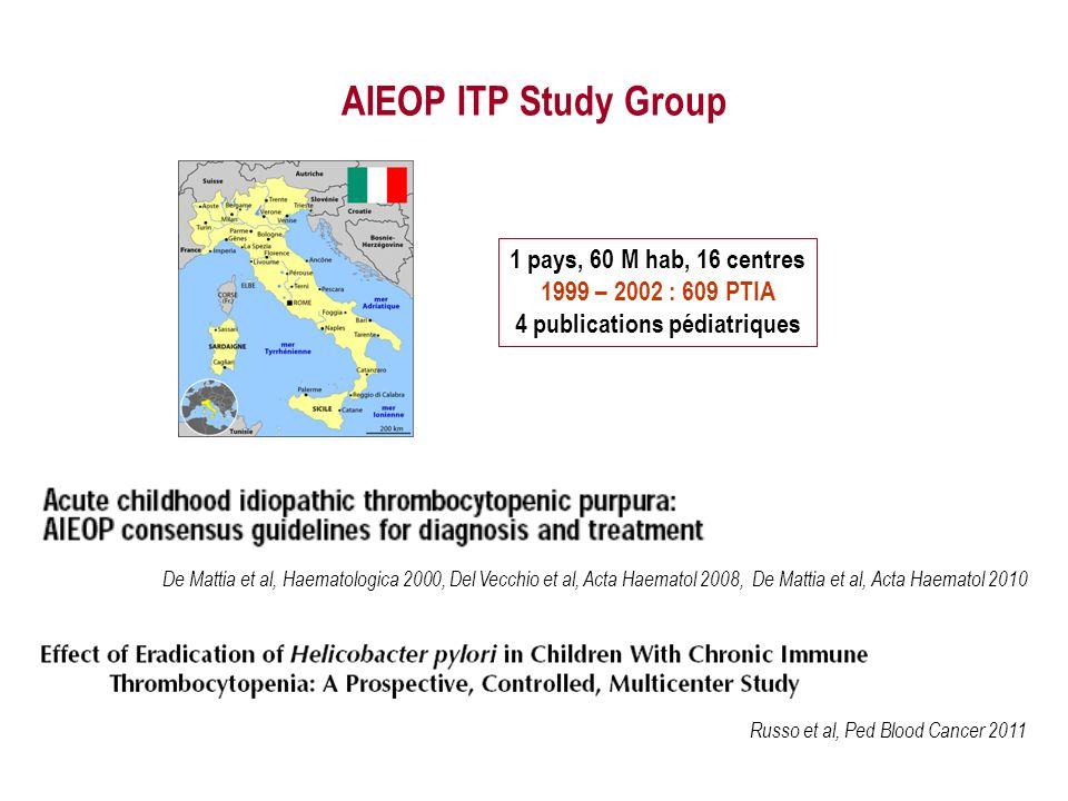 AIEOP ITP Study Group Russo et al, Ped Blood Cancer 2011 De Mattia et al, Haematologica 2000, Del Vecchio et al, Acta Haematol 2008, De Mattia et al, Acta Haematol 2010 1 pays, 60 M hab, 16 centres 1999 – 2002 : 609 PTIA 4 publications pédiatriques