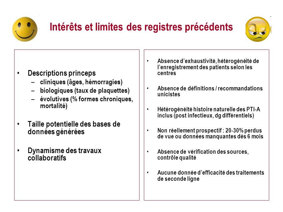 Intérêts et limites des registres précédents Descriptions princeps – cliniques (âges, hémorragies) – biologiques (taux de plaquettes) – évolutives (%