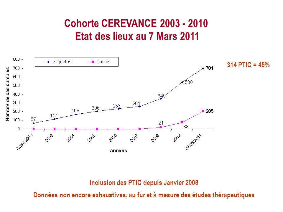 Cohorte CEREVANCE 2003 - 2010 Etat des lieux au 7 Mars 2011 Inclusion des PTIC depuis Janvier 2008 Données non encore exhaustives, au fur et à mesure