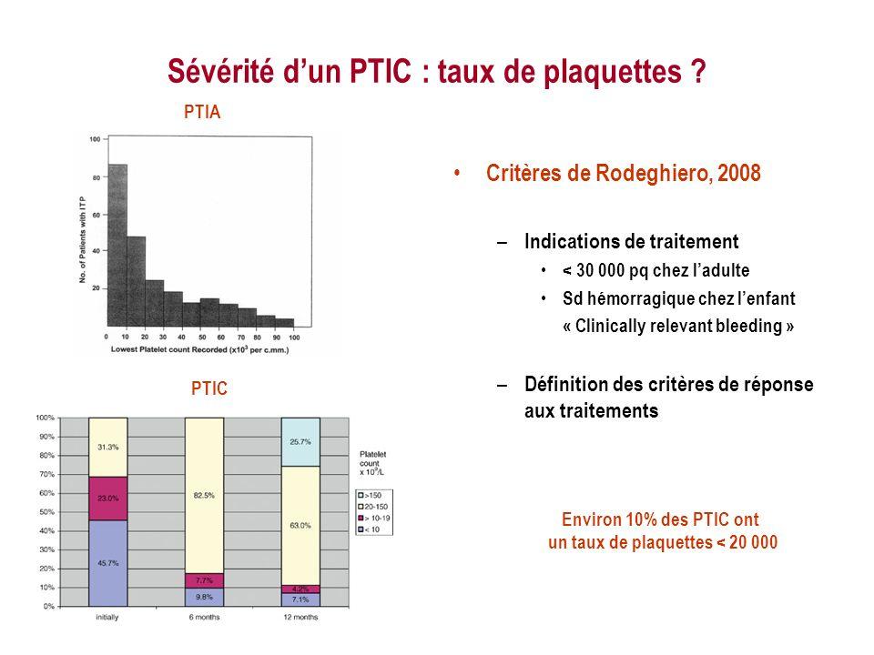 Sévérité dun PTIC : taux de plaquettes ? Critères de Rodeghiero, 2008 – Indications de traitement < 30 000 pq chez ladulte Sd hémorragique chez lenfan