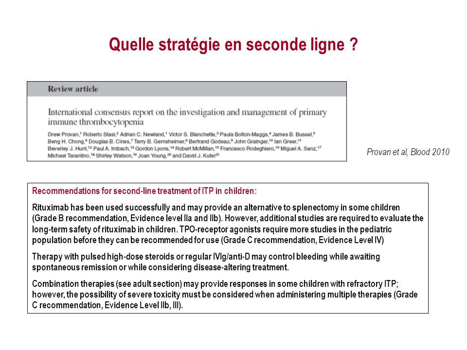 Provan et al, Blood 2010 Quelle stratégie en seconde ligne ? Recommendations for second-line treatment of ITP in children: Rituximab has been used suc
