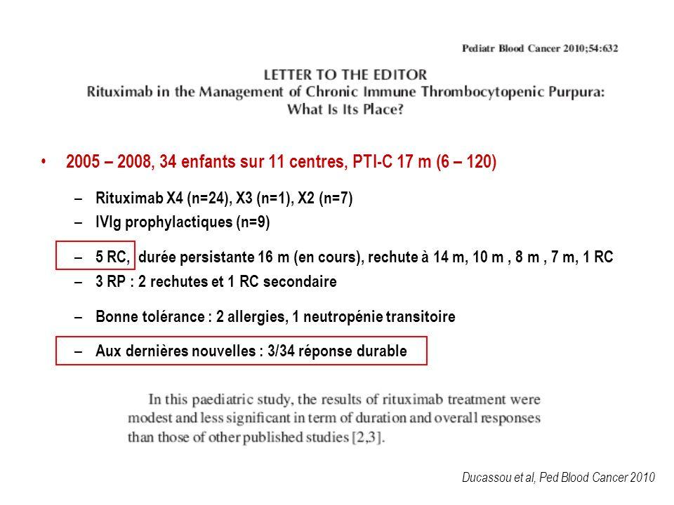 Ducassou et al, Ped Blood Cancer 2010 2005 – 2008, 34 enfants sur 11 centres, PTI-C 17 m (6 – 120) – Rituximab X4 (n=24), X3 (n=1), X2 (n=7) – IVIg prophylactiques (n=9) – 5 RC, durée persistante 16 m (en cours), rechute à 14 m, 10 m, 8 m, 7 m, 1 RC – 3 RP : 2 rechutes et 1 RC secondaire – Bonne tolérance : 2 allergies, 1 neutropénie transitoire – Aux dernières nouvelles : 3/34 réponse durable
