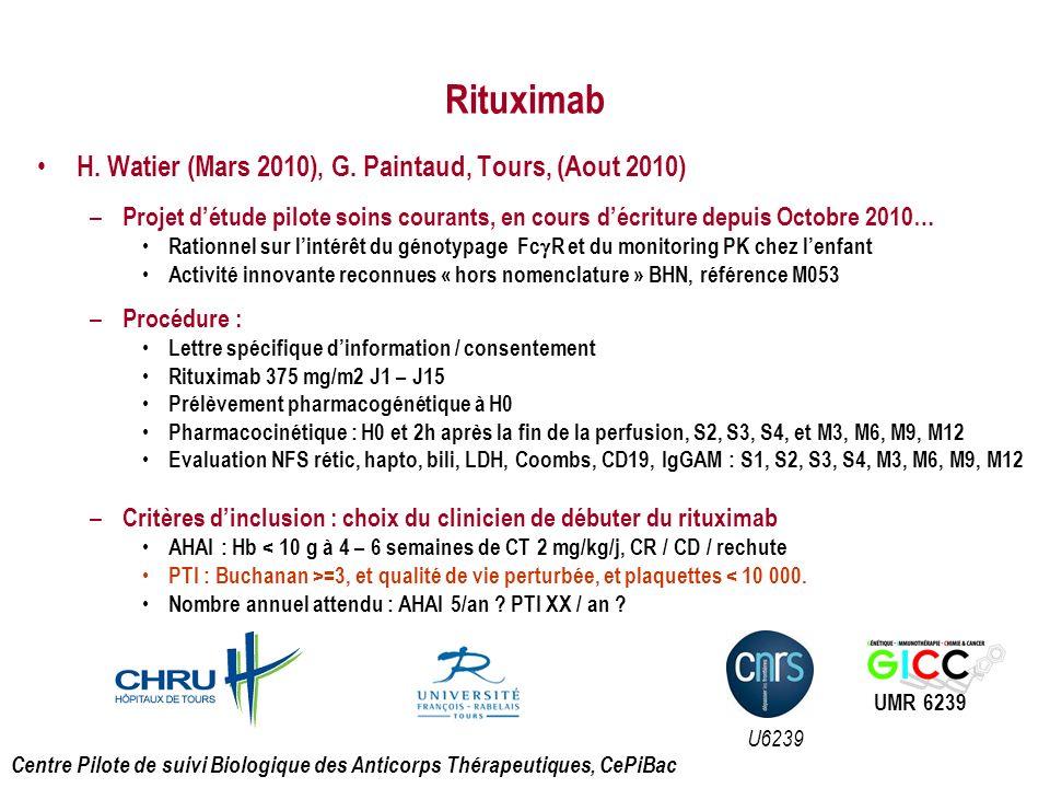 Rituximab H. Watier (Mars 2010), G. Paintaud, Tours, (Aout 2010) – Projet détude pilote soins courants, en cours décriture depuis Octobre 2010… Ration