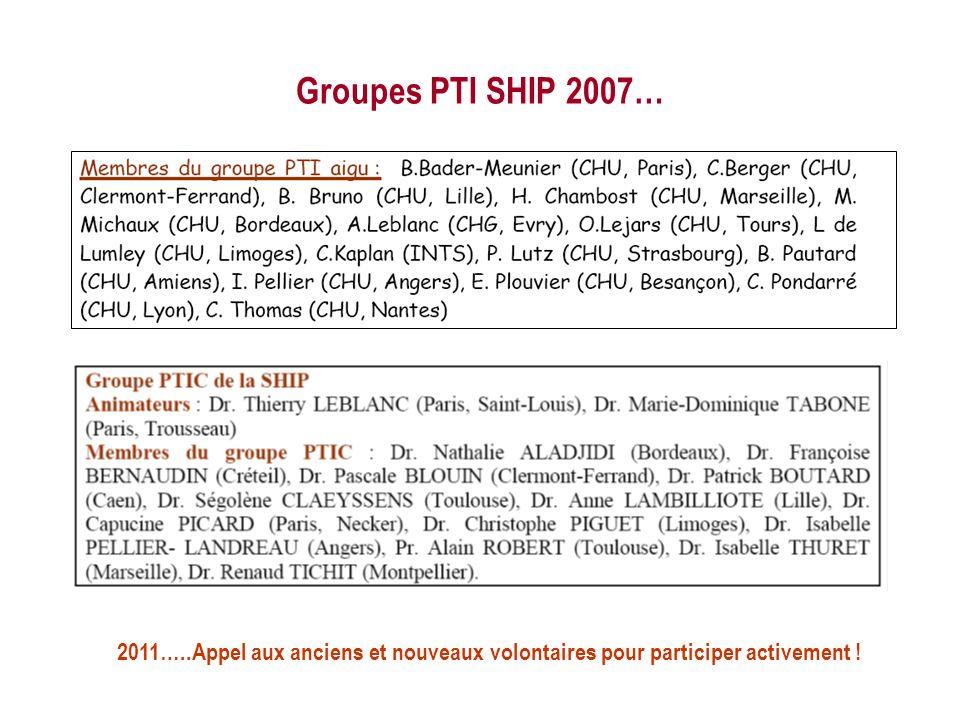 Groupes PTI SHIP 2007… 2011…..Appel aux anciens et nouveaux volontaires pour participer activement !