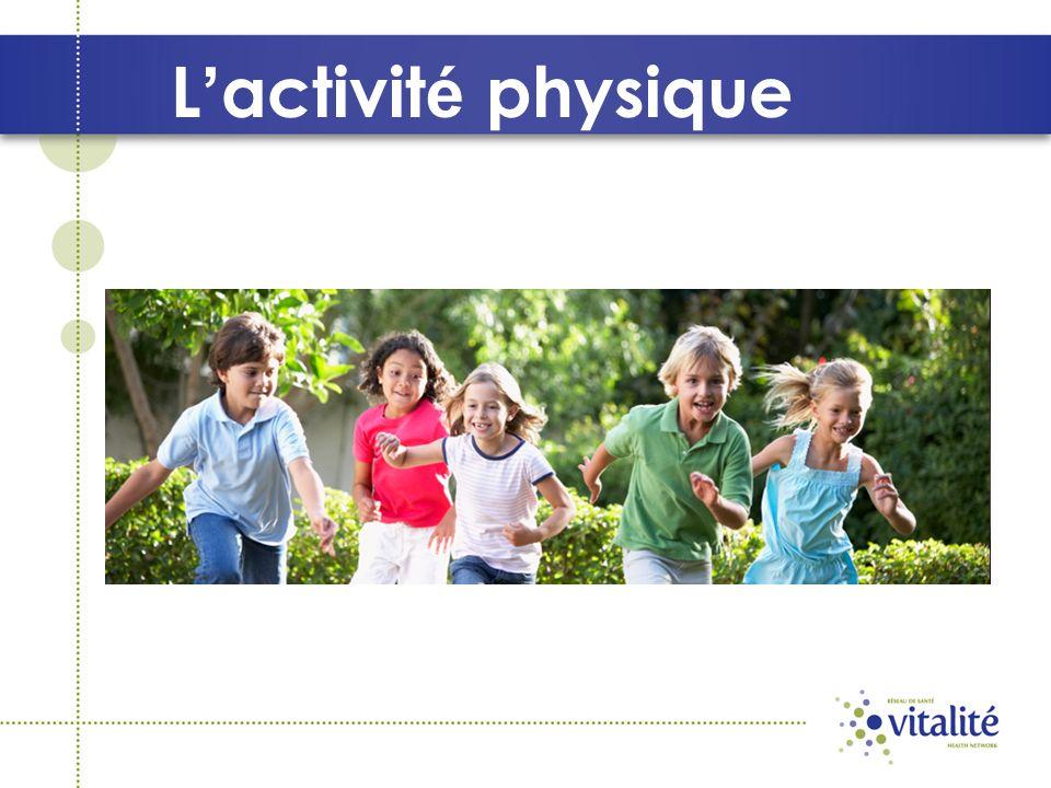 L activit é physique