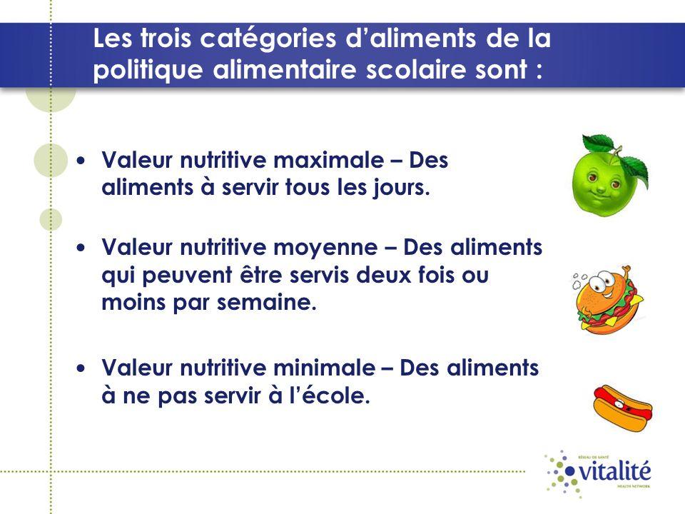 Les trois catégories daliments de la politique alimentaire scolaire sont : Valeur nutritive maximale – Des aliments à servir tous les jours.