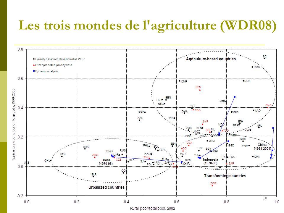 Les trois mondes de l'agriculture (WDR08) 10