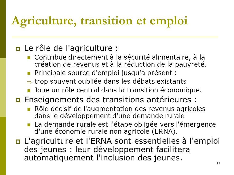 15 Agriculture, transition et emploi Le rôle de l'agriculture : Contribue directement à la sécurité alimentaire, à la création de revenus et à la rédu