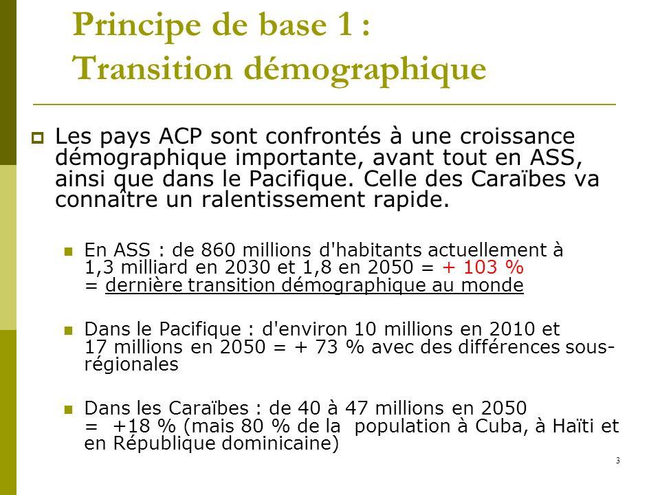 3 Principe de base 1 : Transition démographique Les pays ACP sont confrontés à une croissance démographique importante, avant tout en ASS, ainsi que d