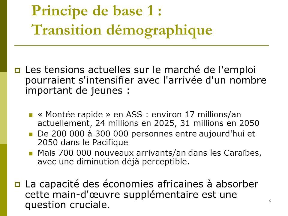 6 Principe de base 1 : Transition démographique Les tensions actuelles sur le marché de l'emploi pourraient s'intensifier avec l'arrivée d'un nombre i
