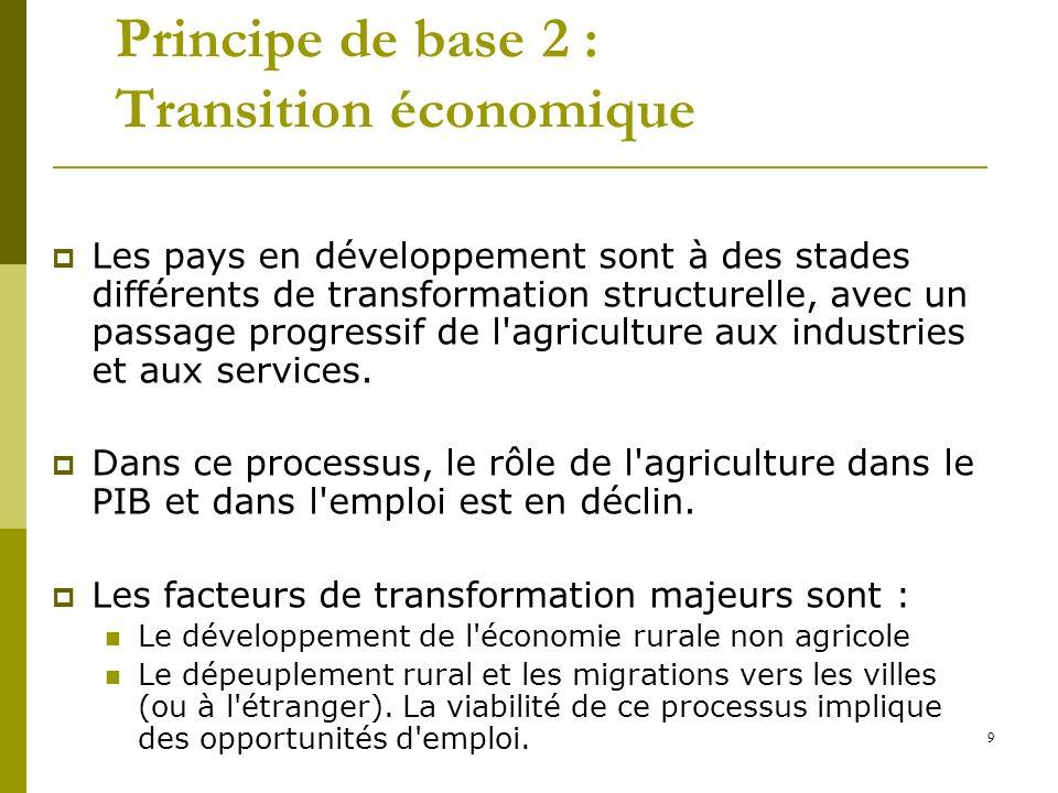 9 Principe de base 2 : Transition économique Les pays en développement sont à des stades différents de transformation structurelle, avec un passage pr