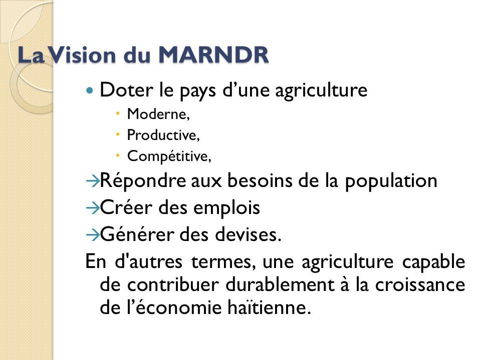 La Vision du MARNDR Doter le pays dune agriculture Moderne, Productive, Compétitive, Répondre aux besoins de la population Créer des emplois Générer des devises.