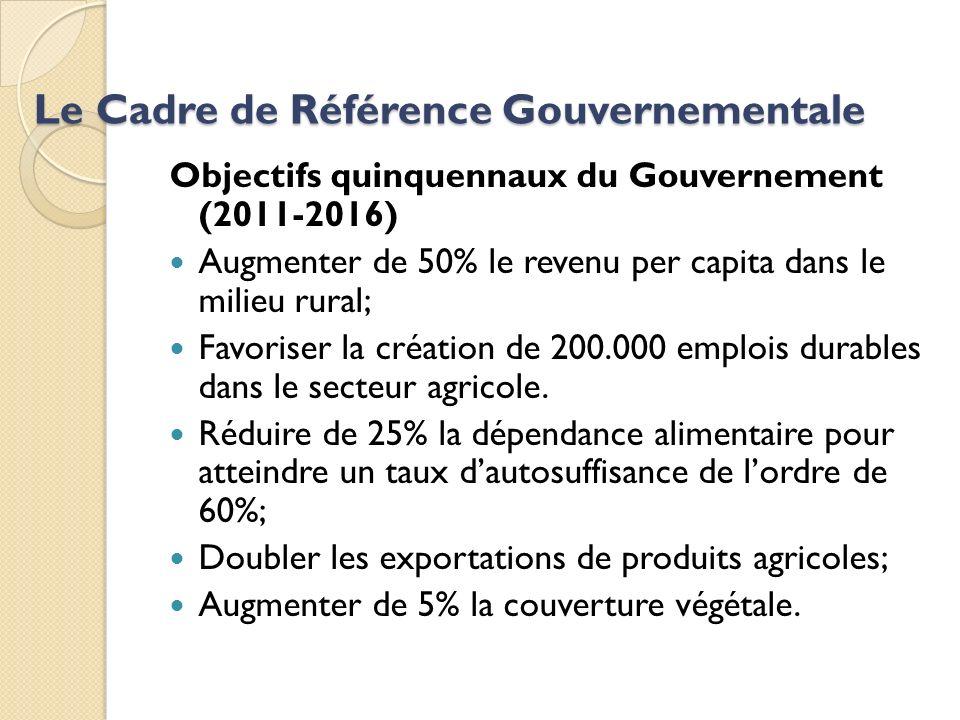 Le Cadre de Référence Gouvernementale Objectifs quinquennaux du Gouvernement (2011-2016) Augmenter de 50% le revenu per capita dans le milieu rural; Favoriser la création de 200.000 emplois durables dans le secteur agricole.