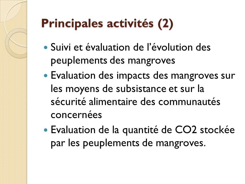 Principales activités (2) Suivi et évaluation de lévolution des peuplements des mangroves Evaluation des impacts des mangroves sur les moyens de subsistance et sur la sécurité alimentaire des communautés concernées Evaluation de la quantité de CO2 stockée par les peuplements de mangroves.