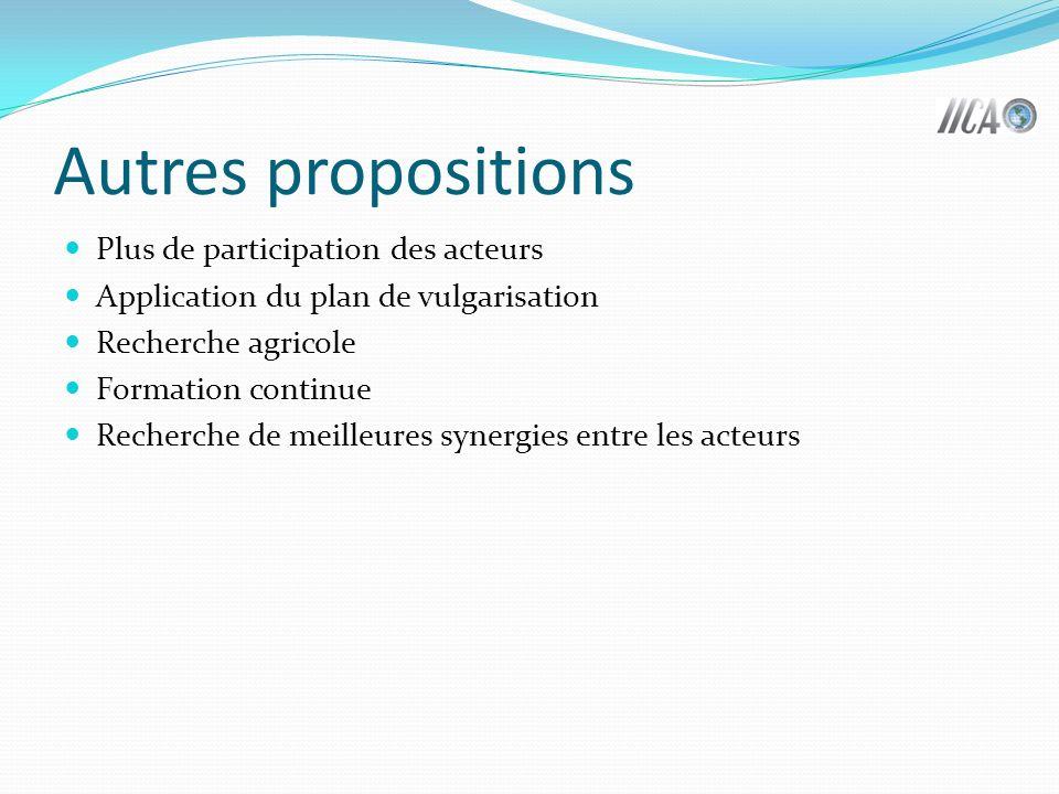 Autres propositions Plus de participation des acteurs Application du plan de vulgarisation Recherche agricole Formation continue Recherche de meilleures synergies entre les acteurs