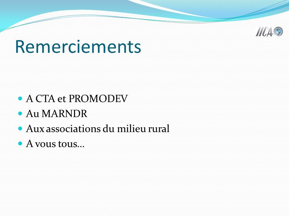 Remerciements A CTA et PROMODEV Au MARNDR Aux associations du milieu rural A vous tous…