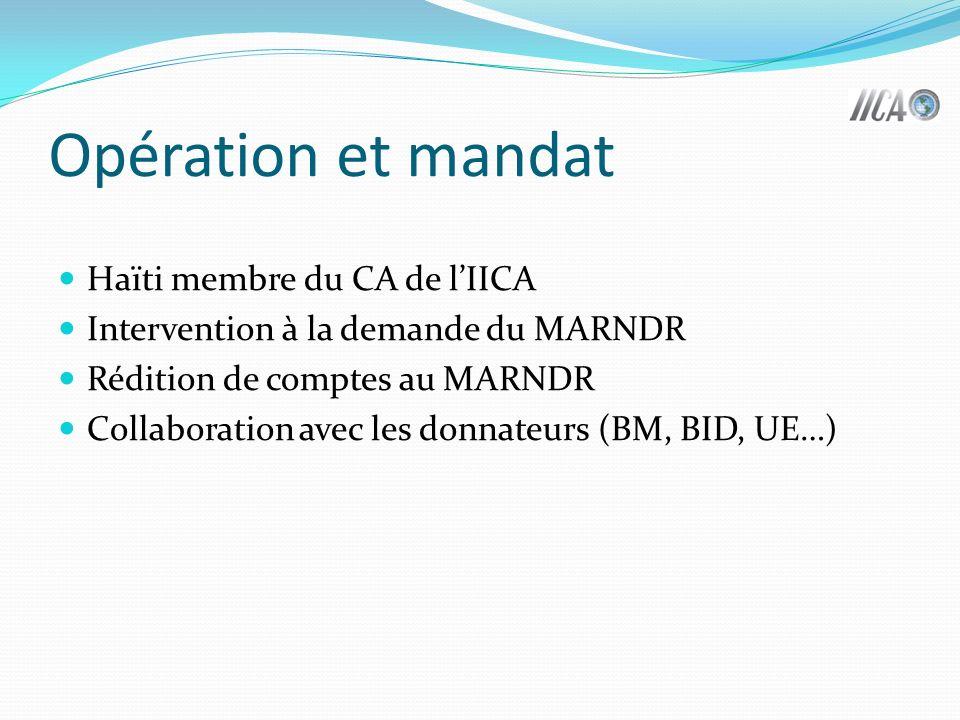Opération et mandat Haïti membre du CA de lIICA Intervention à la demande du MARNDR Rédition de comptes au MARNDR Collaboration avec les donnateurs (BM, BID, UE…)
