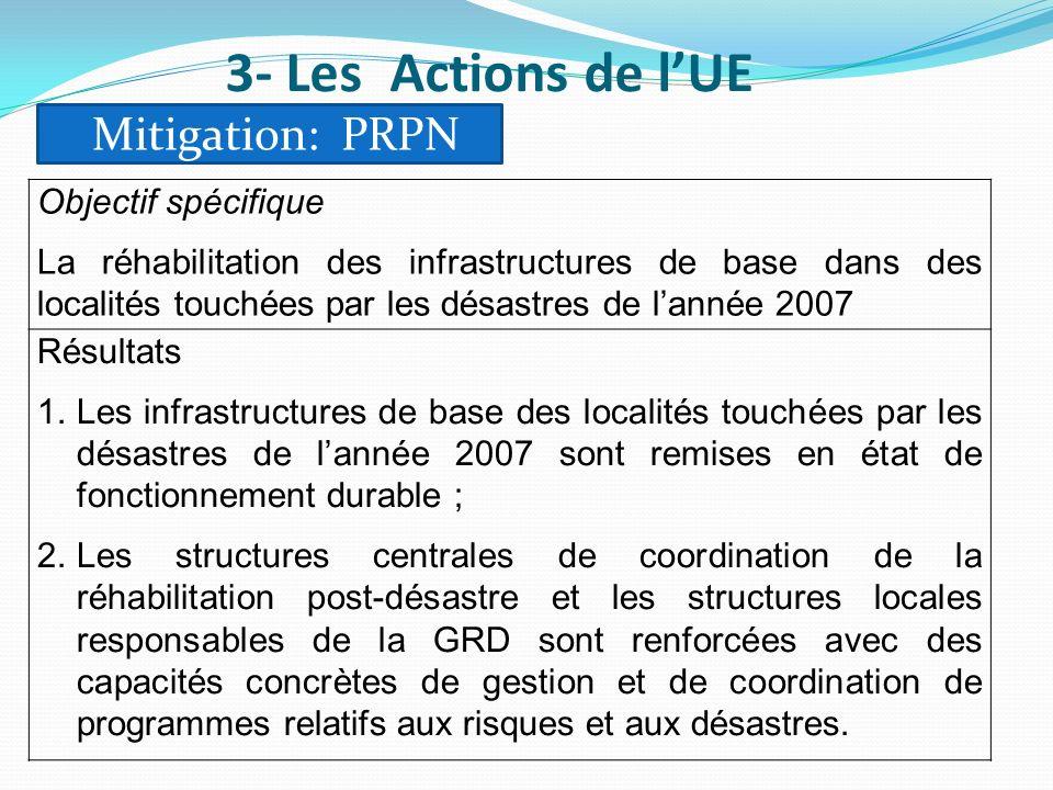 Objectif spécifique La réhabilitation des infrastructures de base dans des localités touchées par les désastres de lannée 2007 Résultats 1.Les infrast