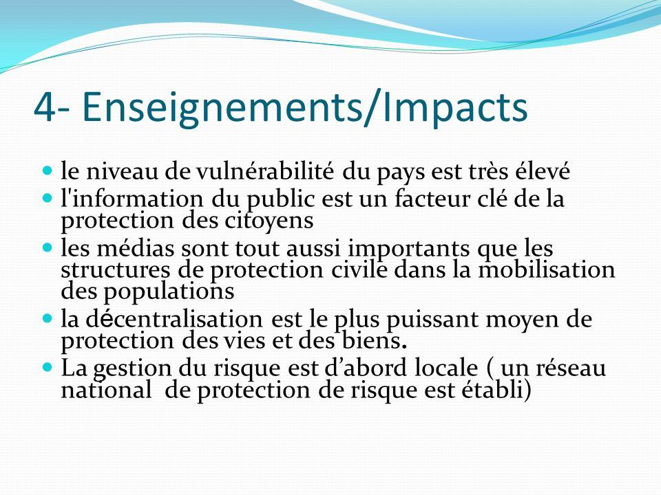 4- Enseignements/Impacts le niveau de vulnérabilité du pays est très élevé l'information du public est un facteur clé de la protection des citoyens le