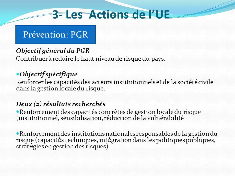 Objectif général du PGR Contribuer à réduire le haut niveau de risque du pays. Objectif spécifique Renforcer les capacités des acteurs institutionnels