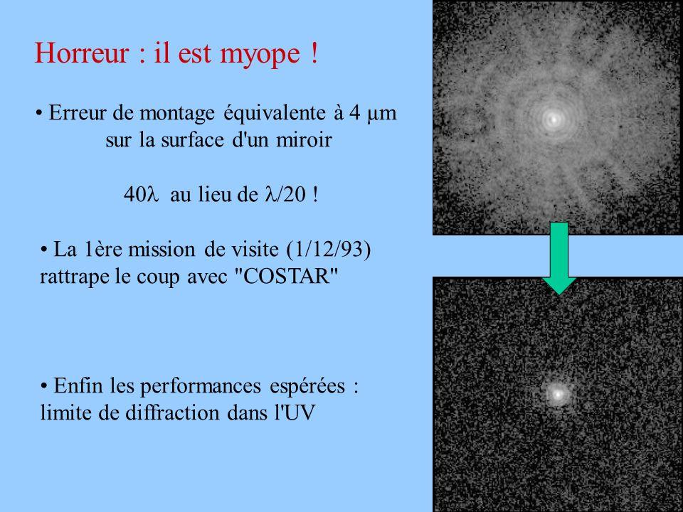 13 Horreur : il est myope ! Erreur de montage équivalente à 4 µm sur la surface d'un miroir 40 au lieu de /20 ! La 1ère mission de visite (1/12/93) ra