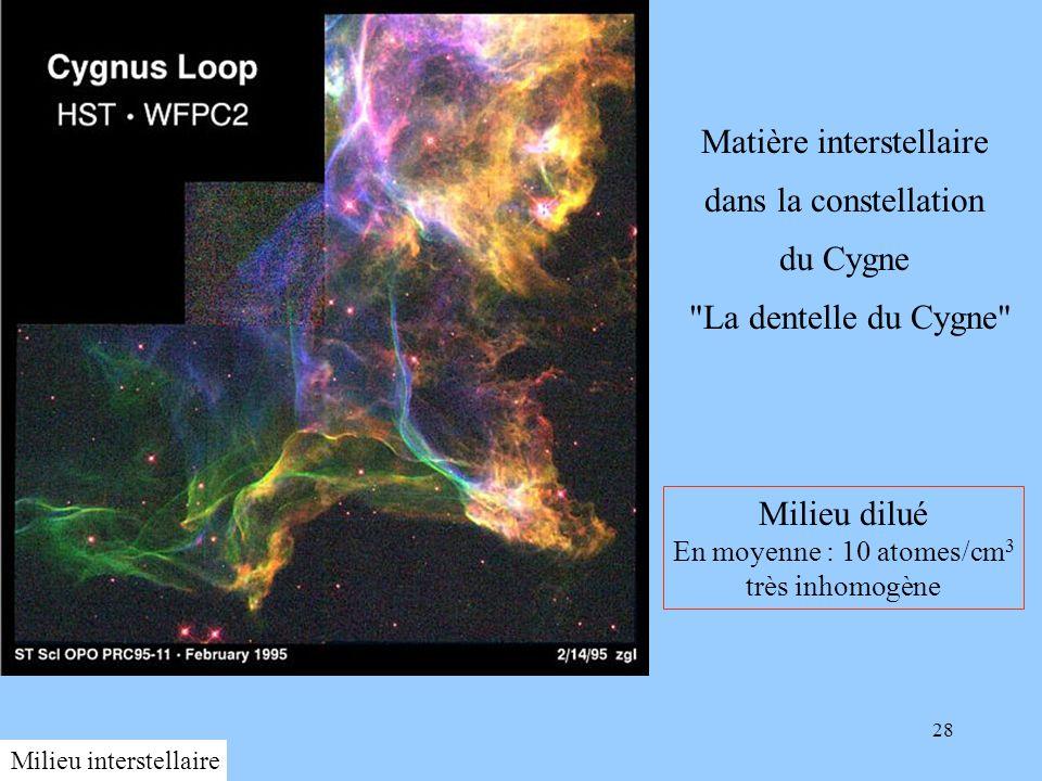 28 CygnusLoop.jpg Matière interstellaire dans la constellation du Cygne